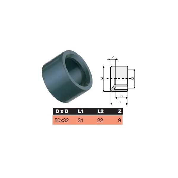 r duction simple 50x32 pvc piscine mad piscine. Black Bedroom Furniture Sets. Home Design Ideas