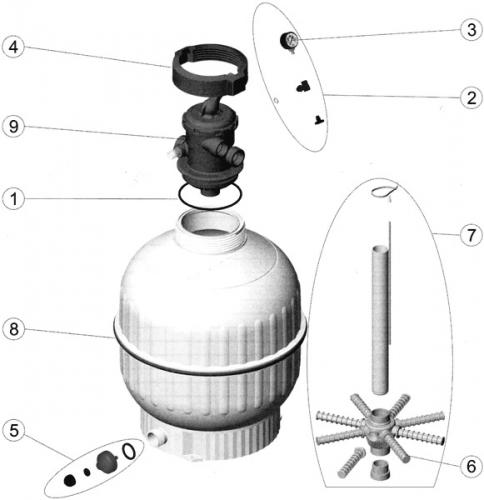 Manom tre filtre sable astralpool cantabric top d500 for Pieces detachees filtre a sable piscine astralpool