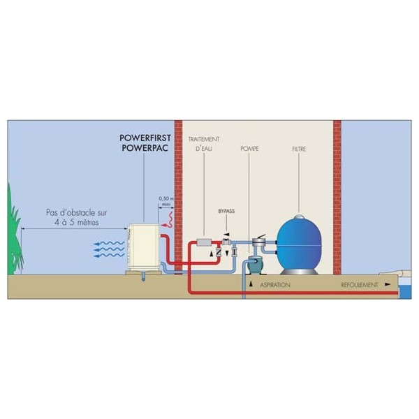 Acheter pompe chaleur powerfirst 6 6 6 kw mono 3 m3 - Pose pompe a chaleur piscine ...