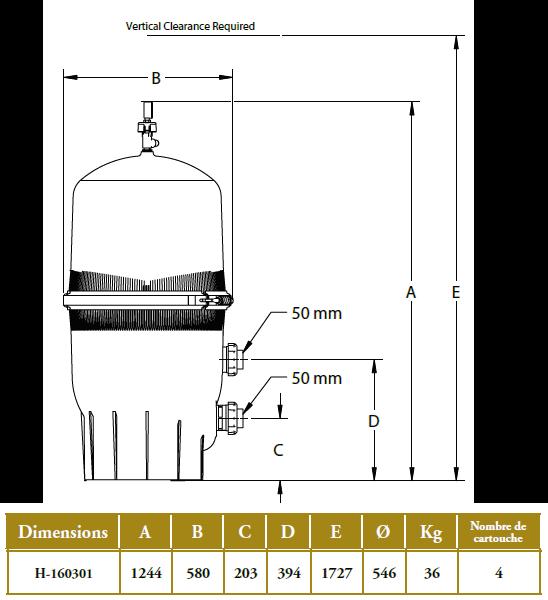 Filtre à cartouche pentair water